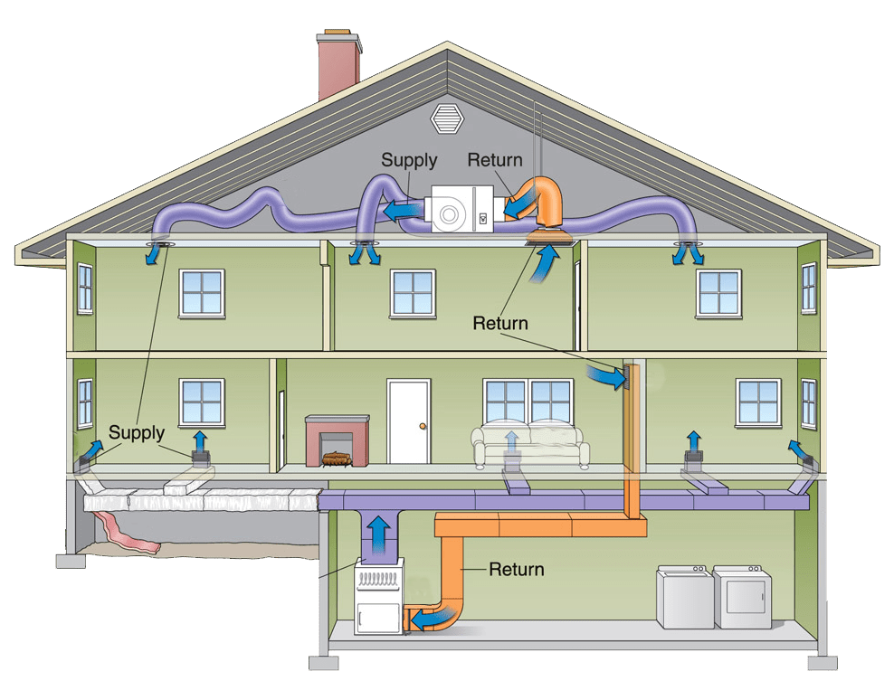 Duct system sippin energy products for Electric heating system for house